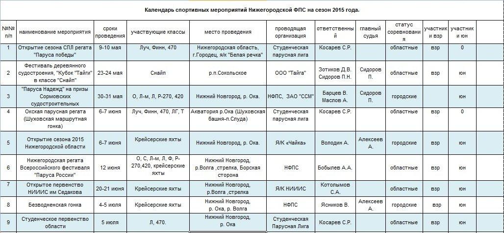 Расписание автобуса 32 в выходные дни в минске